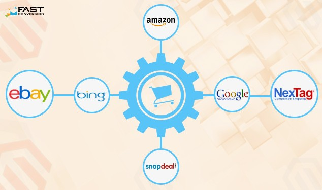 Shopping-engines-for-Improving-Your-Sales-on-Magento