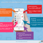 How a Next Generation Mobile eCommerce Website is useful to all